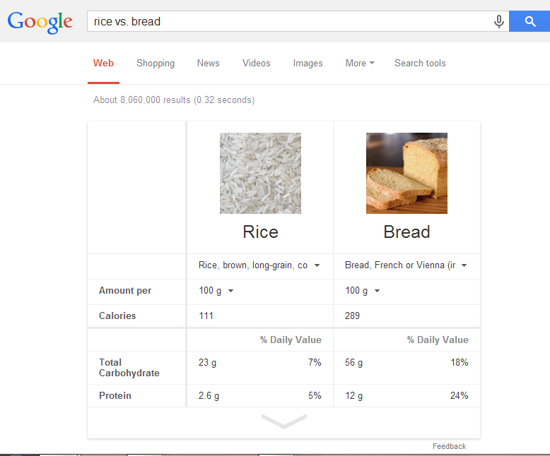 Google nutritional comparison tool