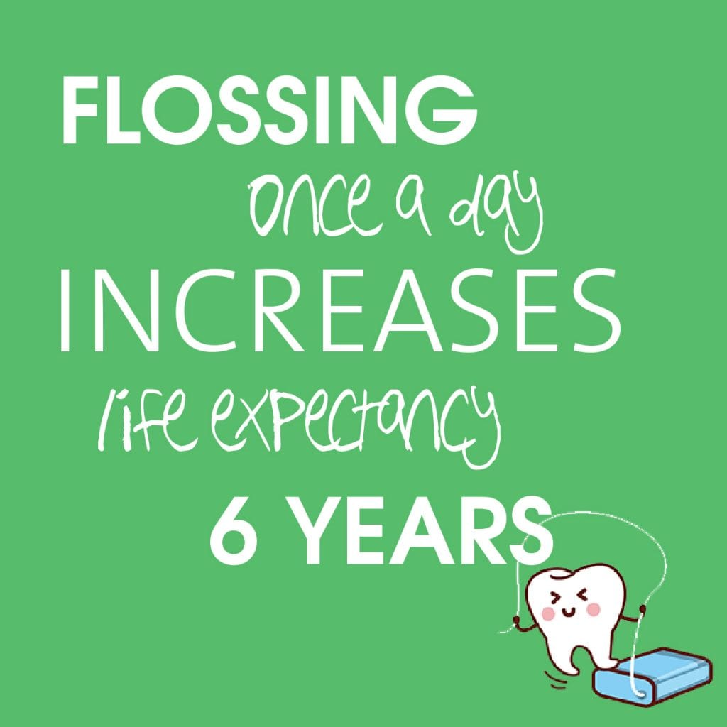 flossing-increases-life-expectancy-6-years-1200x1200-2